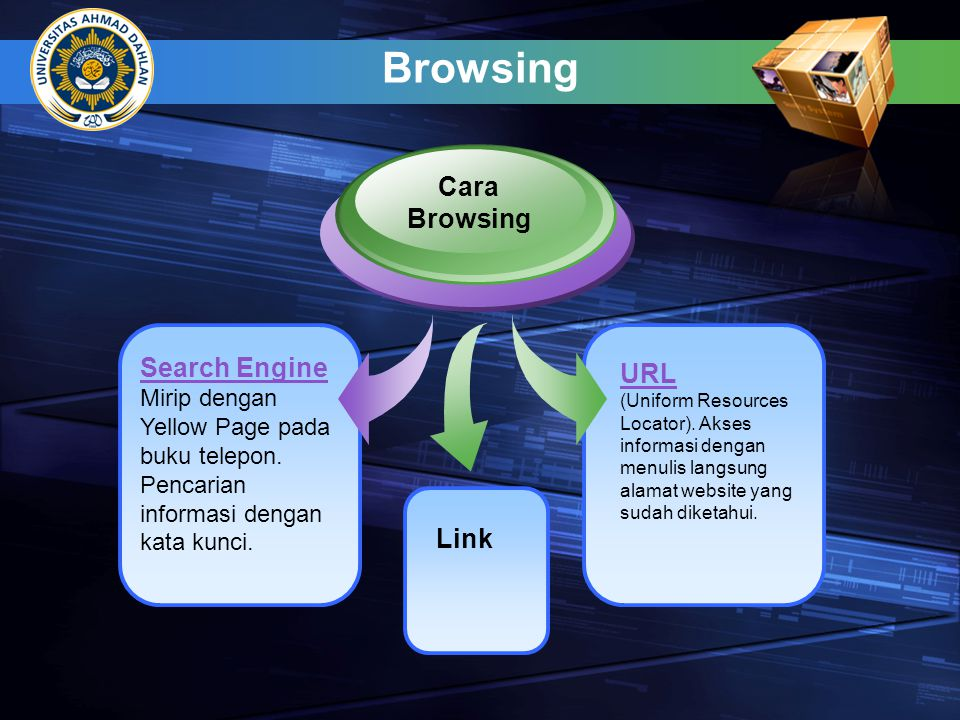Browsing Cara Browsing Search Engine URL Link