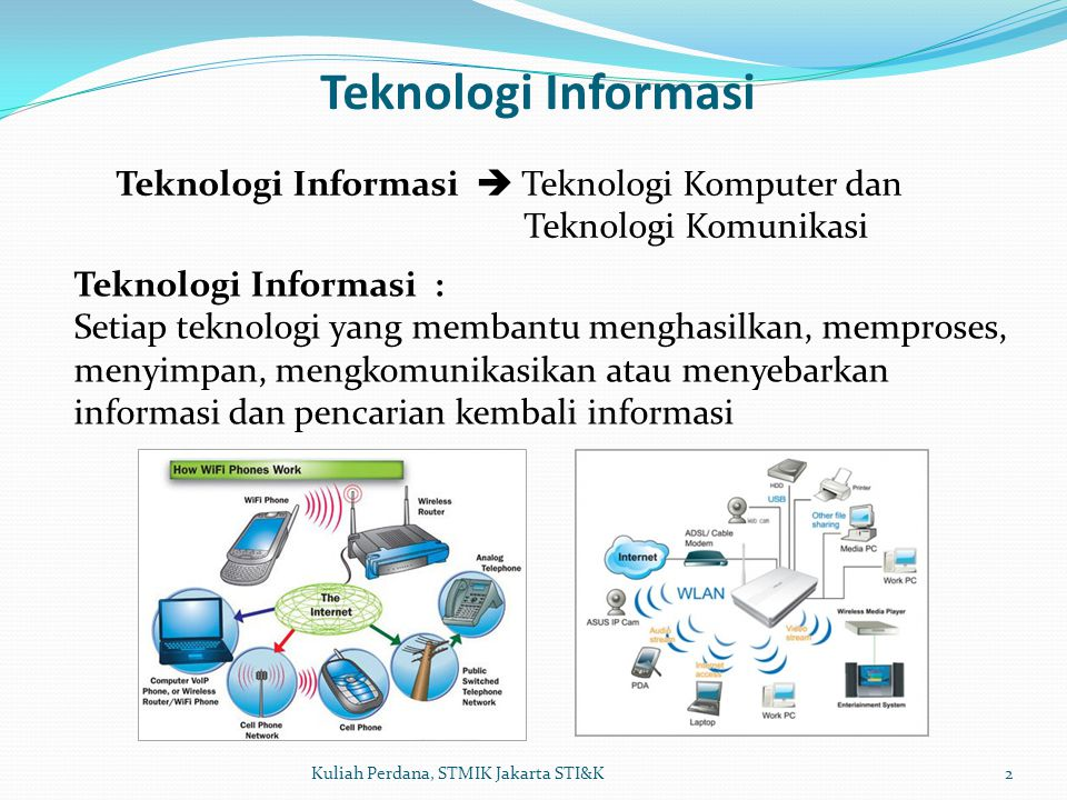 Teknologi Informasi Teknologi Informasi  Teknologi Komputer dan