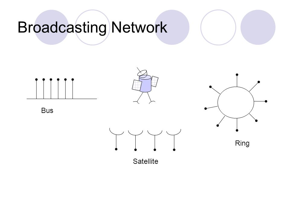 Broadcasting Network Bus Ring Satellite