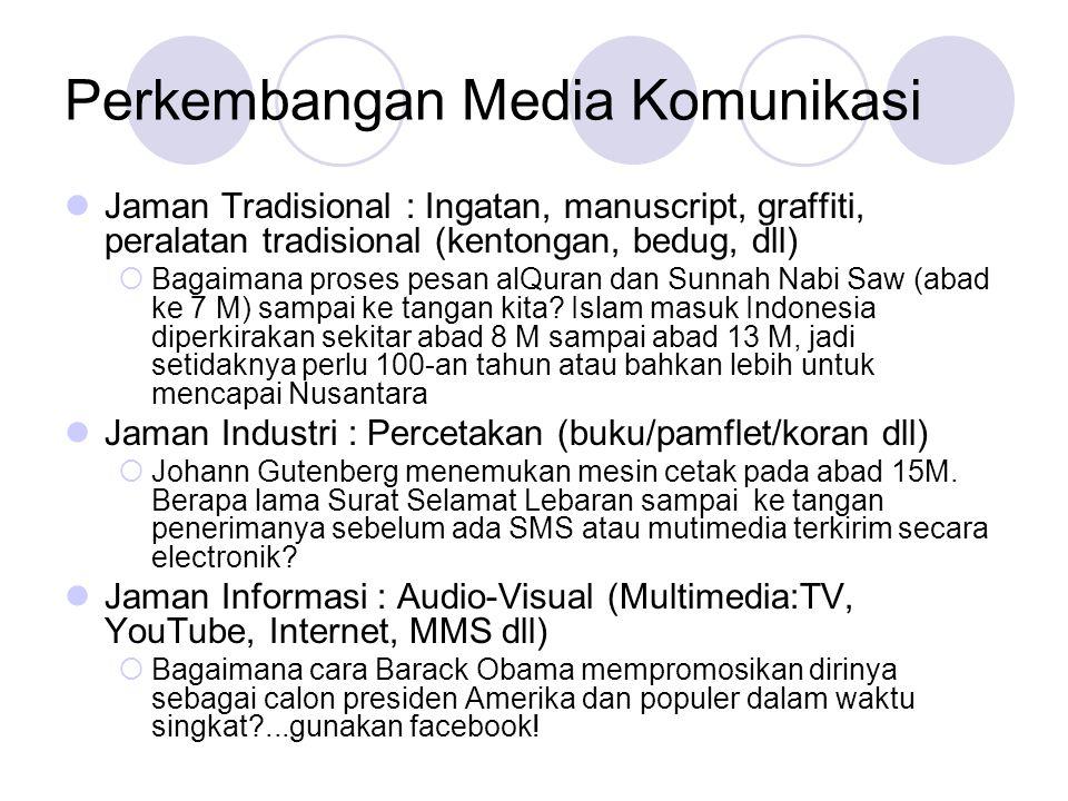 Perkembangan Media Komunikasi