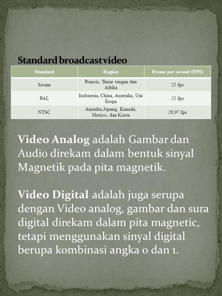 Standard broadcast video