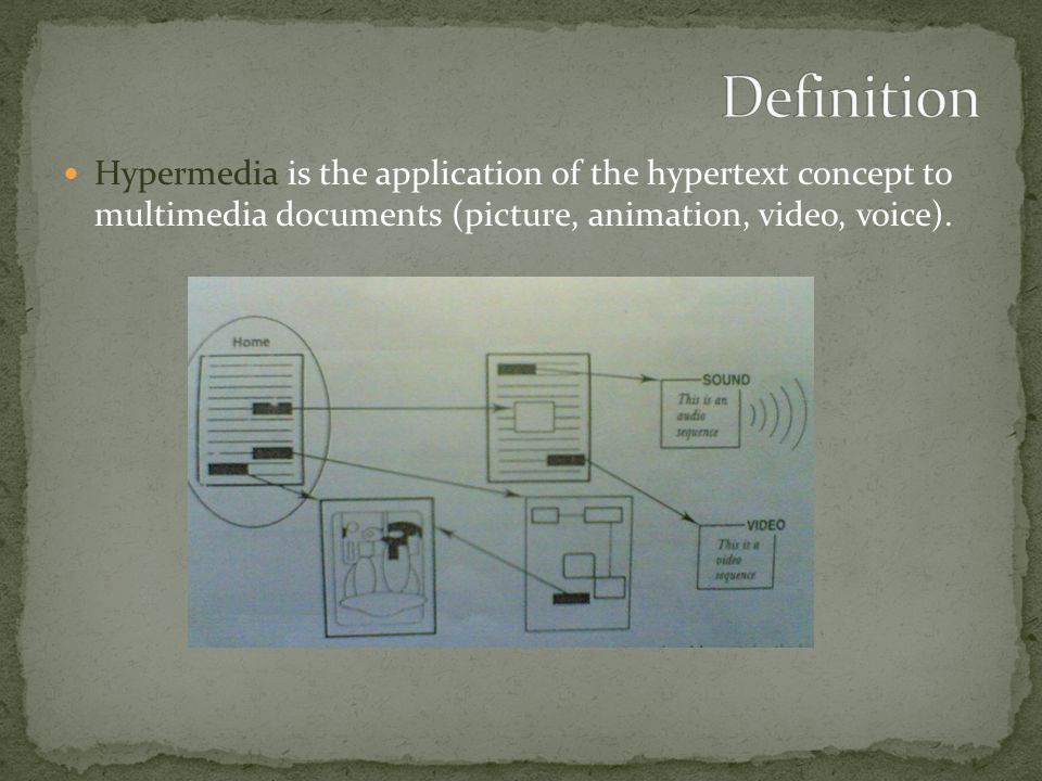 Definition Hypermedia is the application of the hypertext concept to multimedia documents (picture, animation, video, voice).