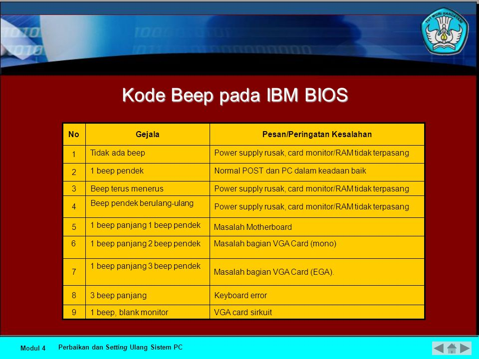 Kode Beep pada IBM BIOS VGA card sirkuit 1 beep, blank monitor 9