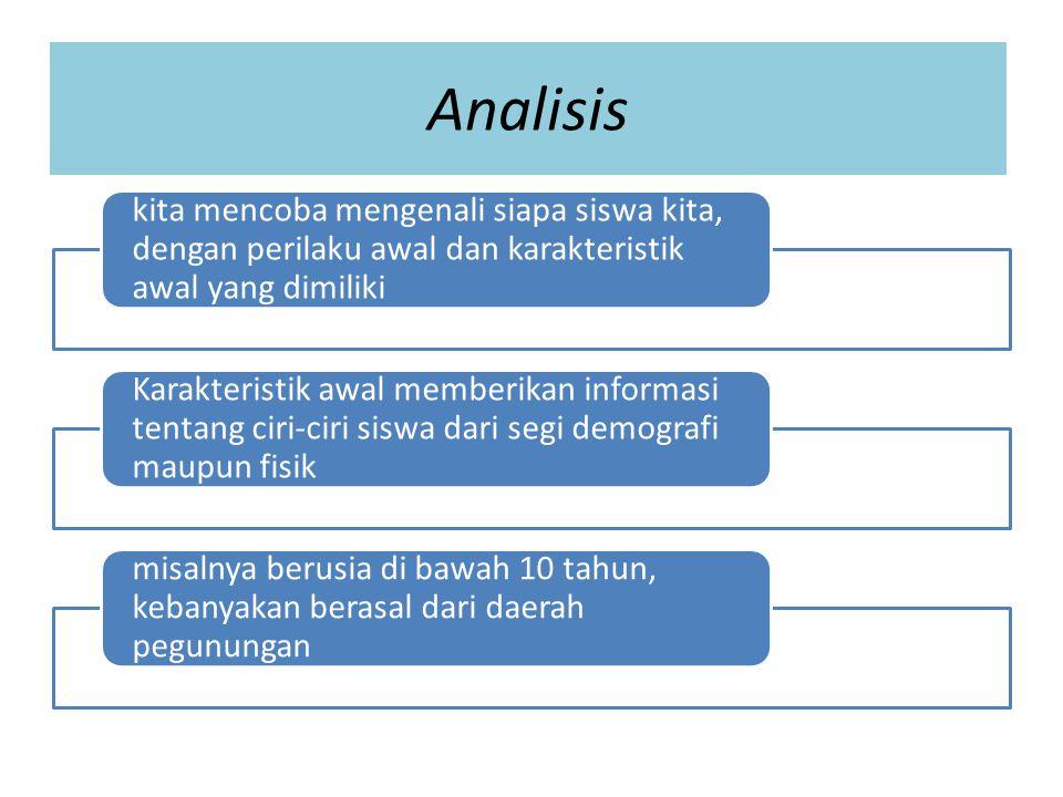 Analisis kita mencoba mengenali siapa siswa kita, dengan perilaku awal dan karakteristik awal yang dimiliki.