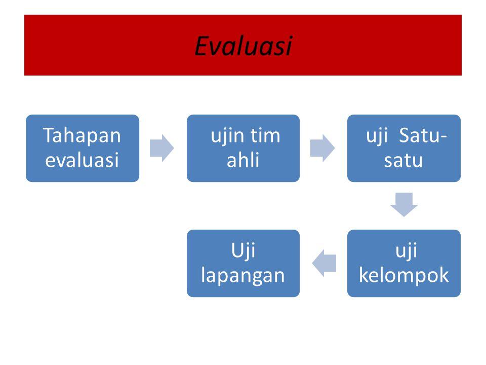 Evaluasi Tahapan evaluasi ujin tim ahli uji Satu-satu uji kelompok