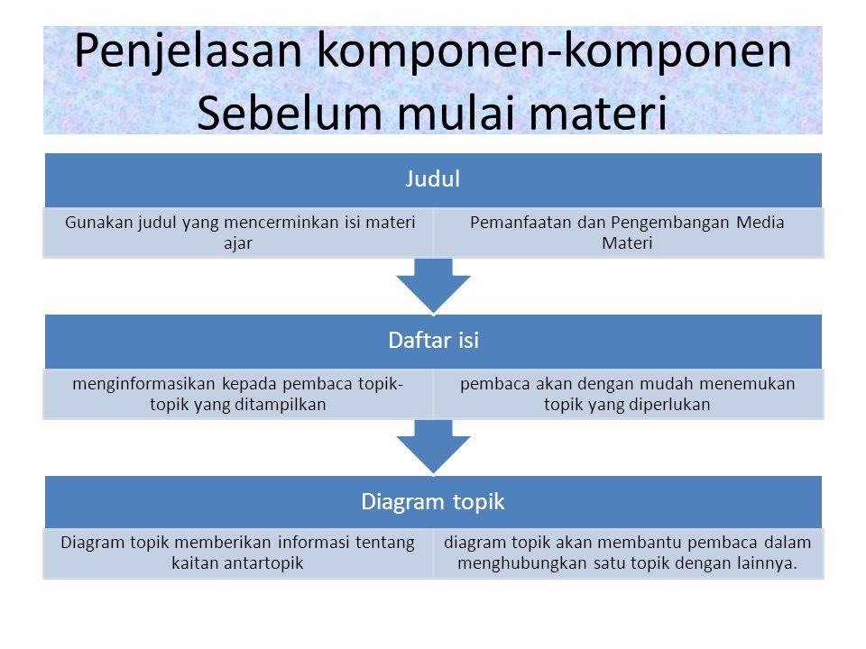 Penjelasan komponen-komponen Sebelum mulai materi