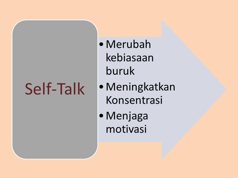Self-Talk Merubah kebiasaan buruk Meningkatkan Konsentrasi