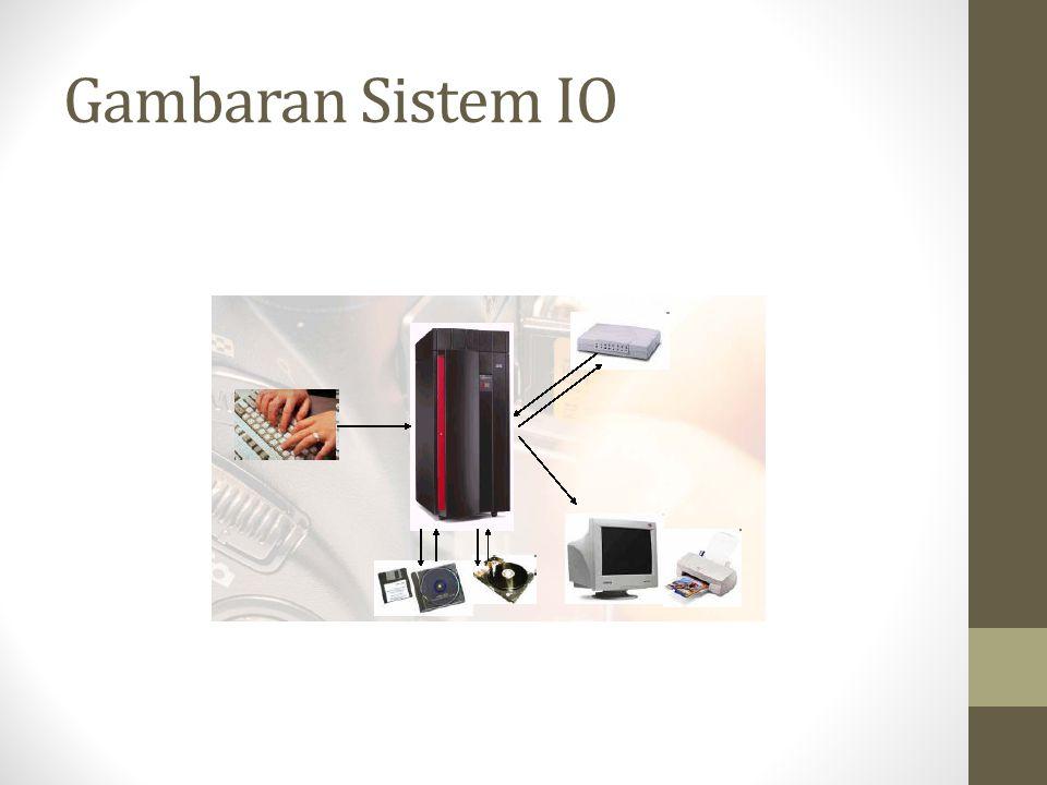 Gambaran Sistem IO