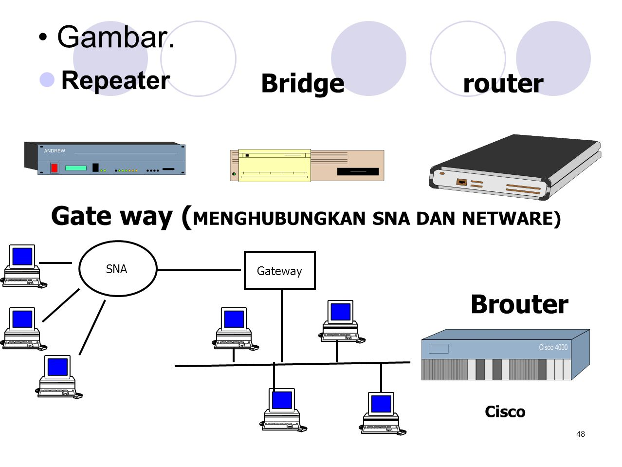 Gambar. Repeater Bridge router