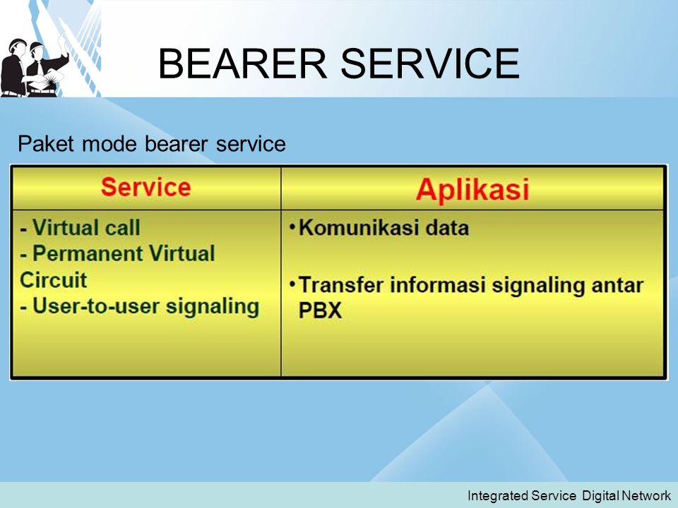 BEARER SERVICE Paket mode bearer service