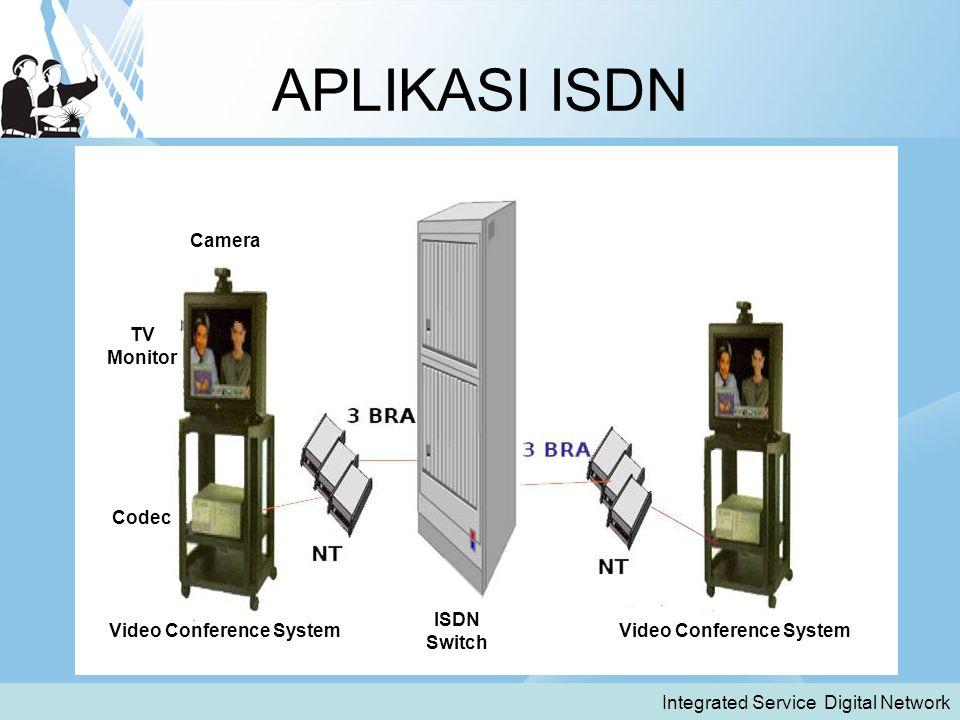 Video Conference System Video Conference System