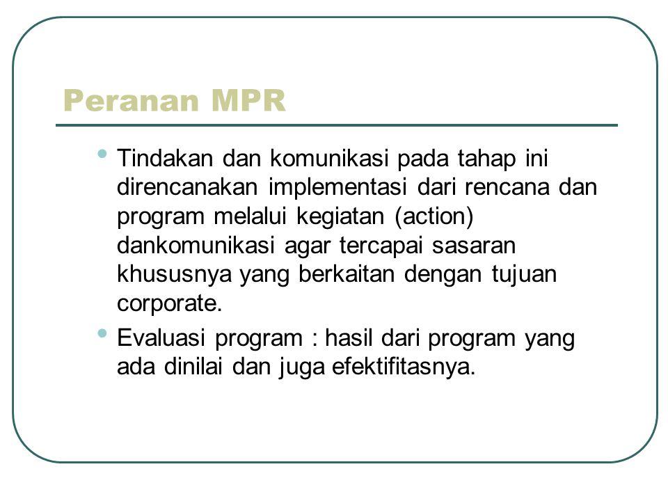 Peranan MPR