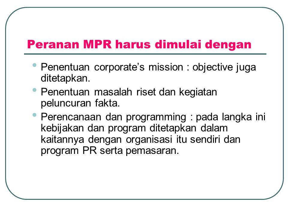 Peranan MPR harus dimulai dengan