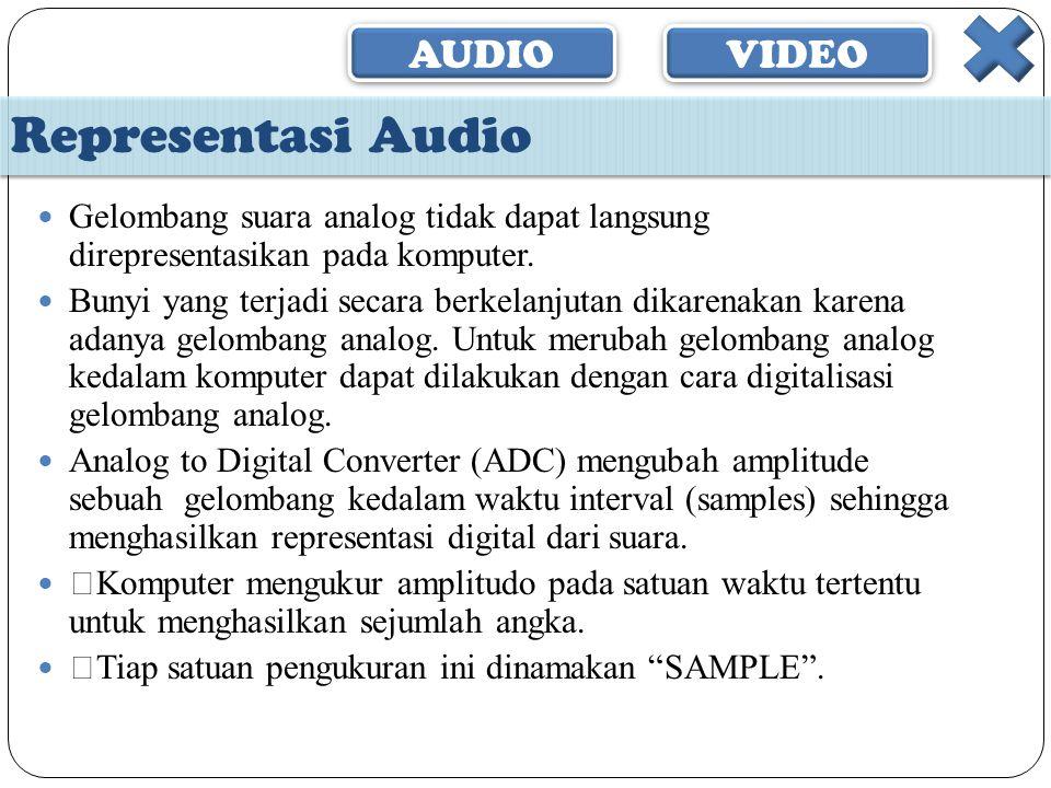 Representasi Audio Gelombang suara analog tidak dapat langsung direpresentasikan pada komputer.
