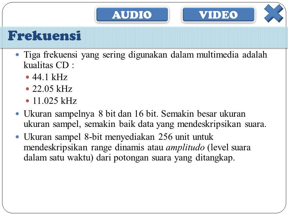 Frekuensi Tiga frekuensi yang sering digunakan dalam multimedia adalah kualitas CD : 44.1 kHz. 22.05 kHz.