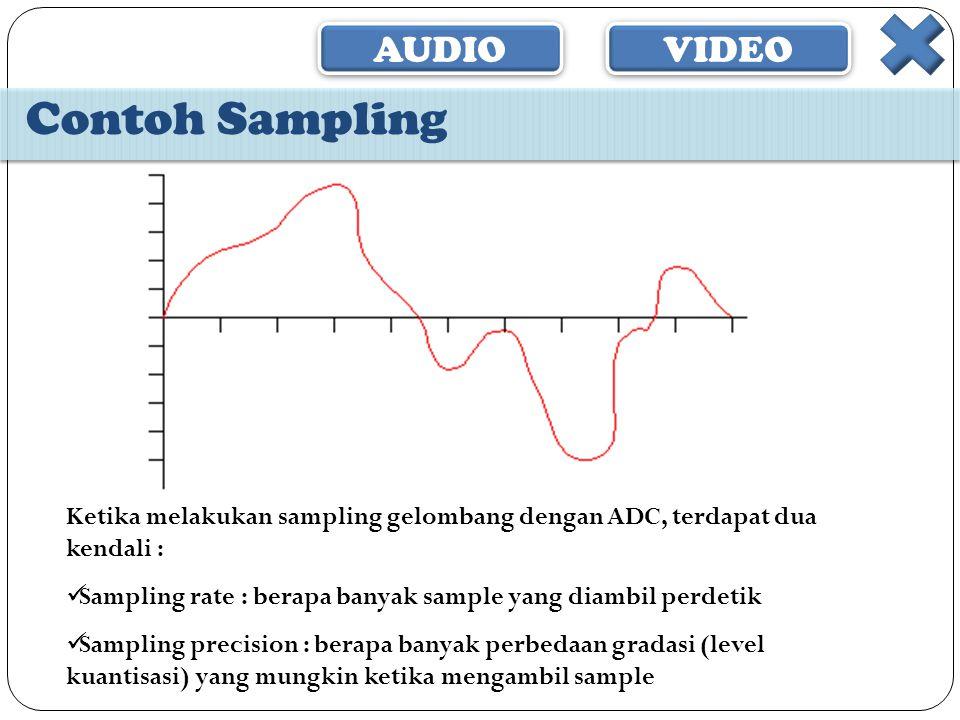 Contoh Sampling Ketika melakukan sampling gelombang dengan ADC, terdapat dua kendali : Sampling rate : berapa banyak sample yang diambil perdetik.