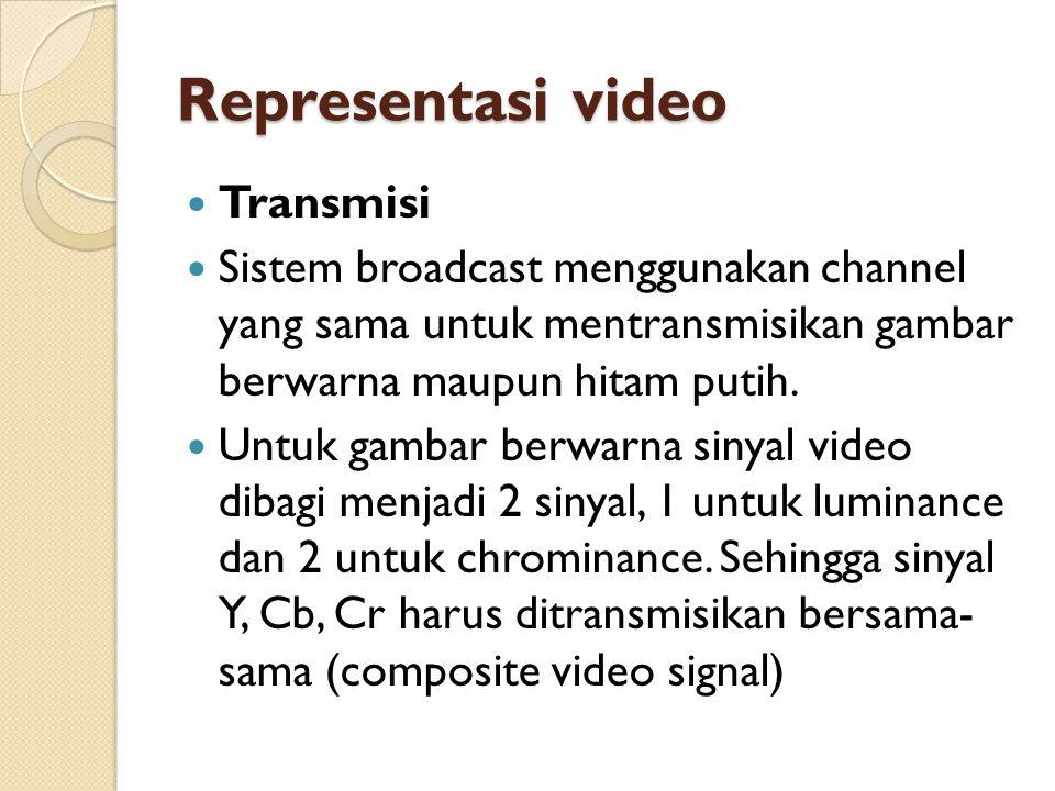 Representasi video Transmisi