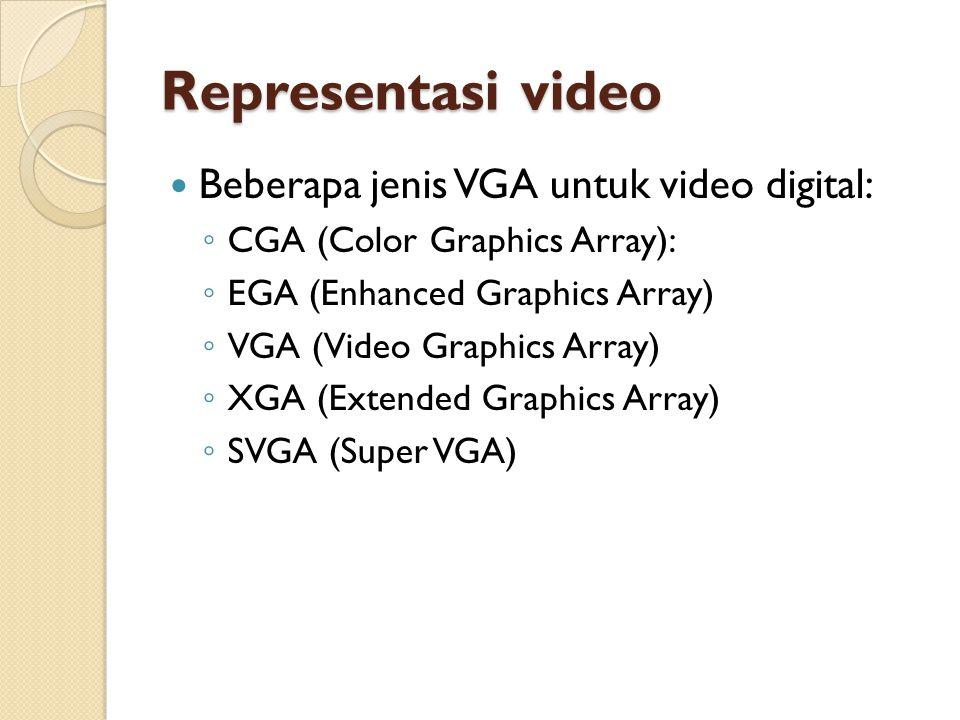 Representasi video Beberapa jenis VGA untuk video digital: