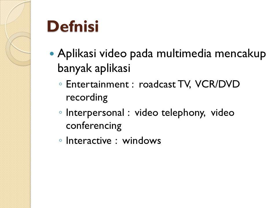 Defnisi Aplikasi video pada multimedia mencakup banyak aplikasi