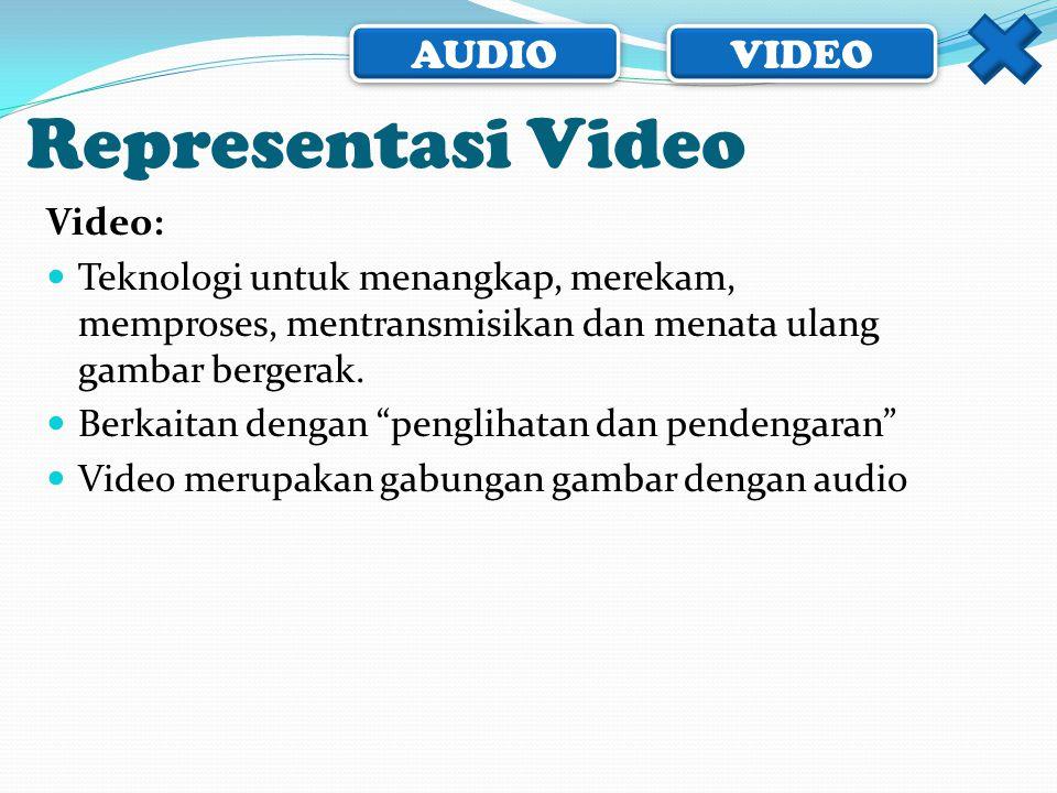 Representasi Video Video: