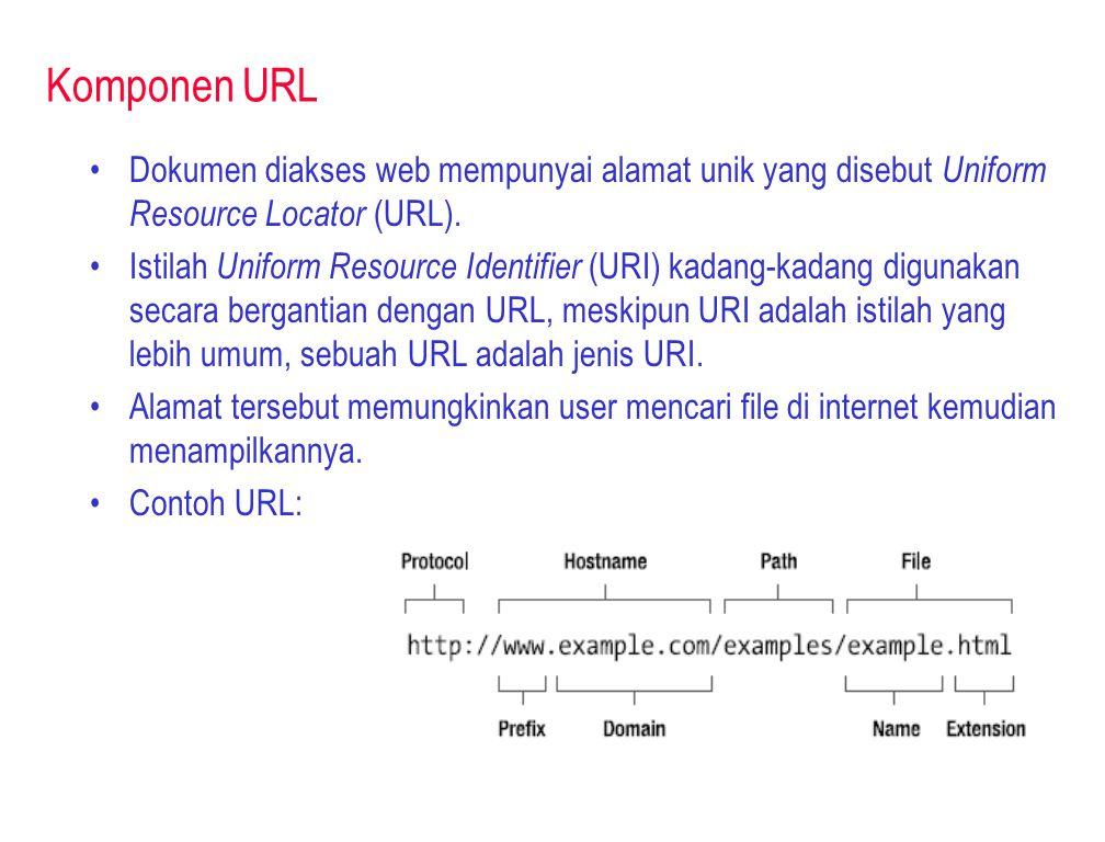 Komponen URL Dokumen diakses web mempunyai alamat unik yang disebut Uniform Resource Locator (URL).