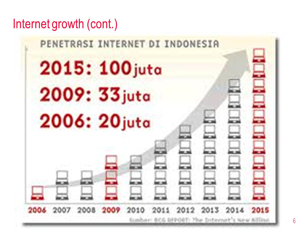 Internet growth (cont.)