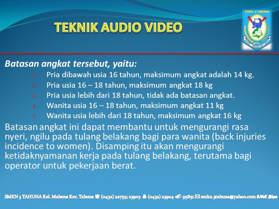 TEKNIK AUDIO VIDEO Batasan angkat tersebut, yaitu: