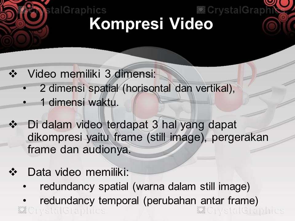 Kompresi Video Video memiliki 3 dimensi:
