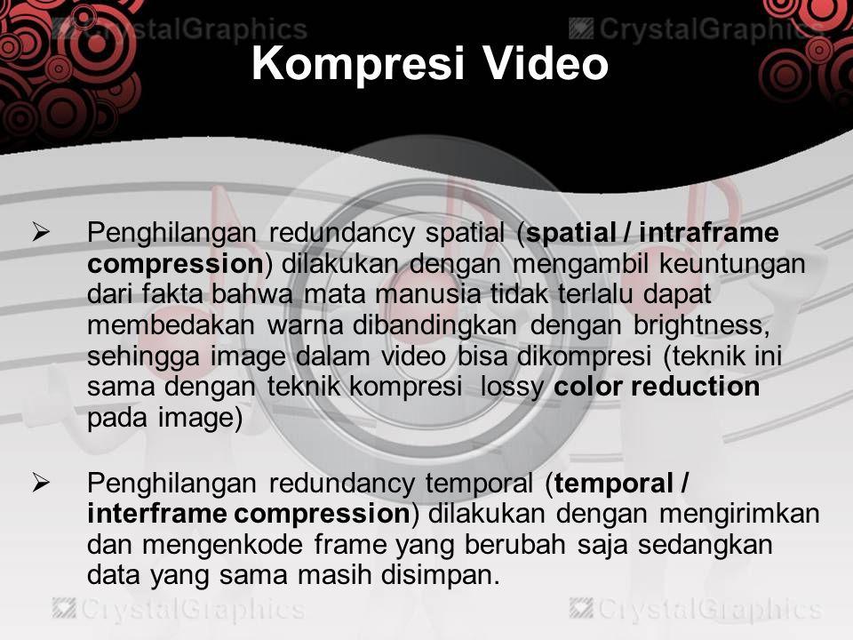 Kompresi Video