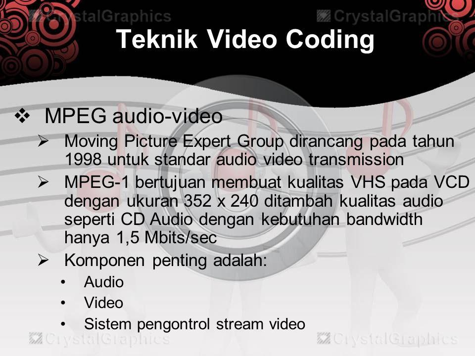 Teknik Video Coding MPEG audio-video