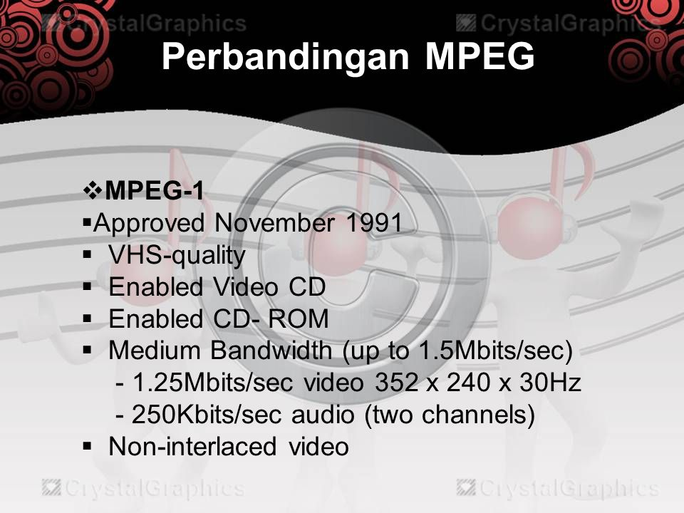 Perbandingan MPEG MPEG-1 Approved November 1991 VHS-quality