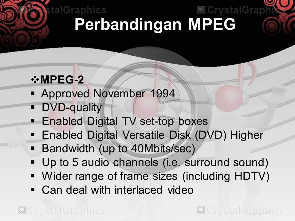 Perbandingan MPEG MPEG-2 Approved November 1994 DVD-quality