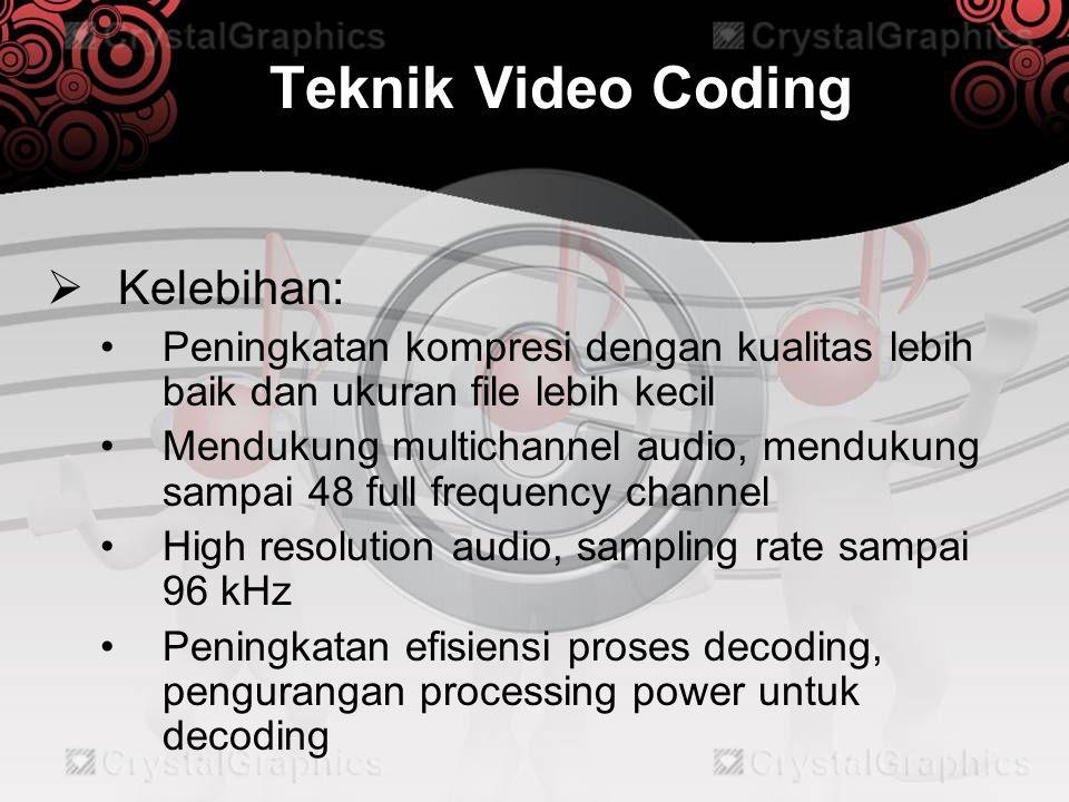Teknik Video Coding Kelebihan: