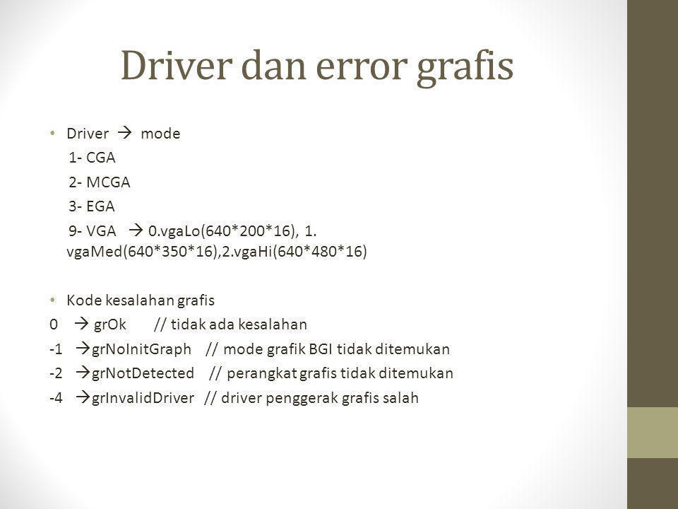 Driver dan error grafis