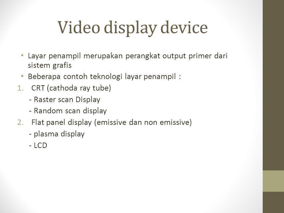 Video display device Layar penampil merupakan perangkat output primer dari sistem grafis. Beberapa contoh teknologi layar penampil :