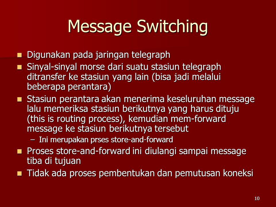 Message Switching Digunakan pada jaringan telegraph
