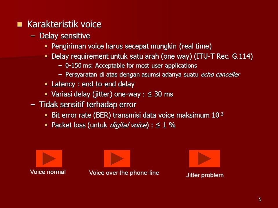 Karakteristik voice Delay sensitive Tidak sensitif terhadap error