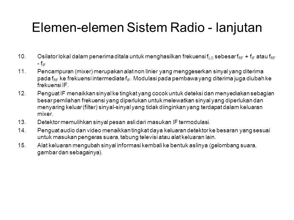 Elemen-elemen Sistem Radio - lanjutan