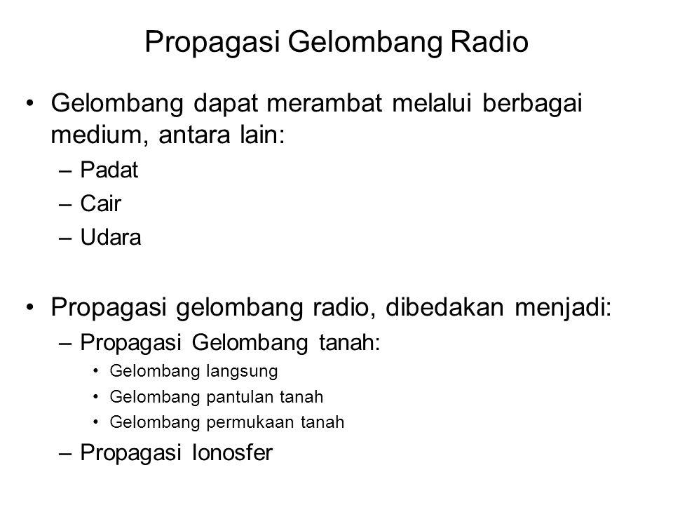 Propagasi Gelombang Radio