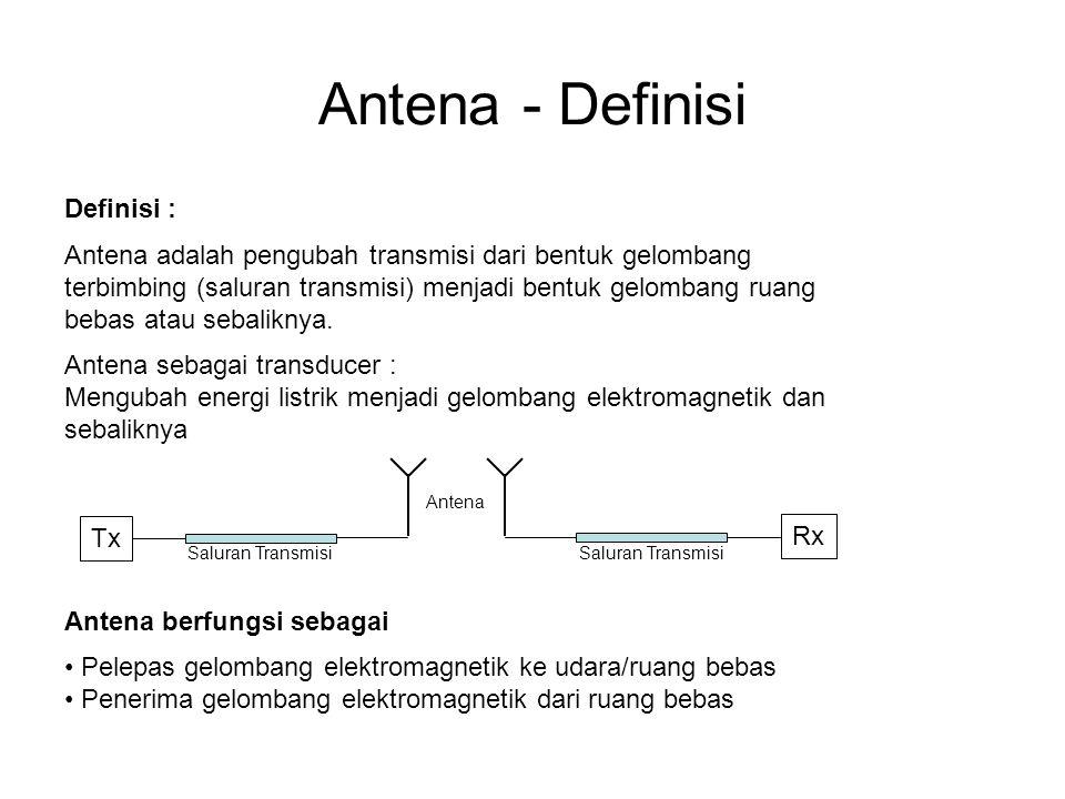 Antena - Definisi Definisi :