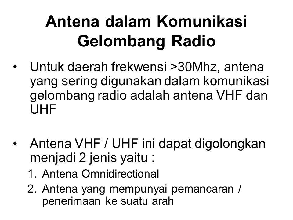 Antena dalam Komunikasi Gelombang Radio