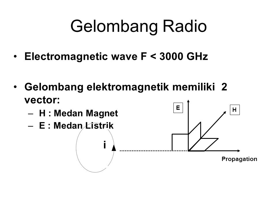 Gelombang Radio Electromagnetic wave F < 3000 GHz