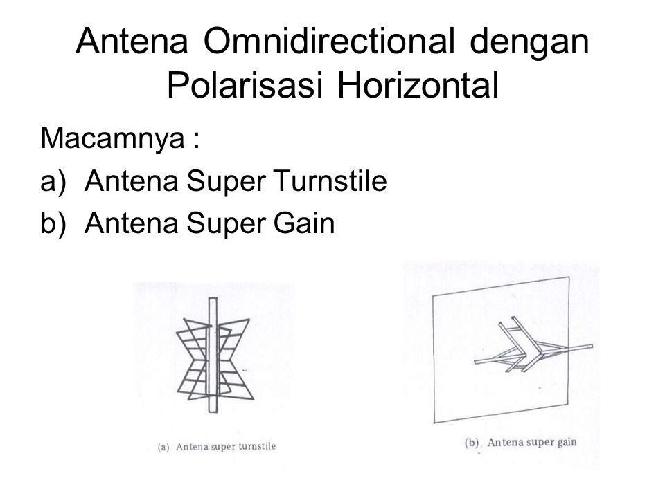 Antena Omnidirectional dengan Polarisasi Horizontal
