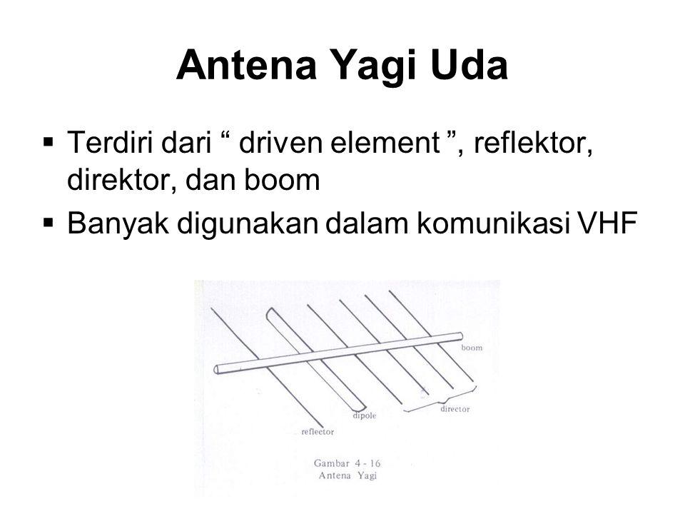 Antena Yagi Uda Terdiri dari driven element , reflektor, direktor, dan boom.