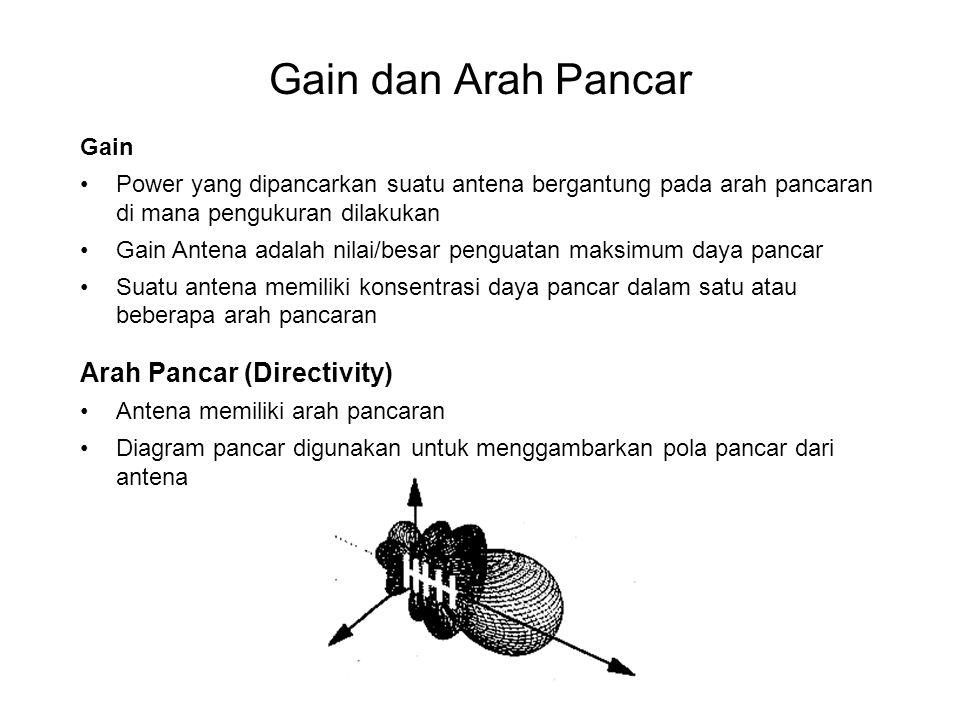 Gain dan Arah Pancar Arah Pancar (Directivity) Gain