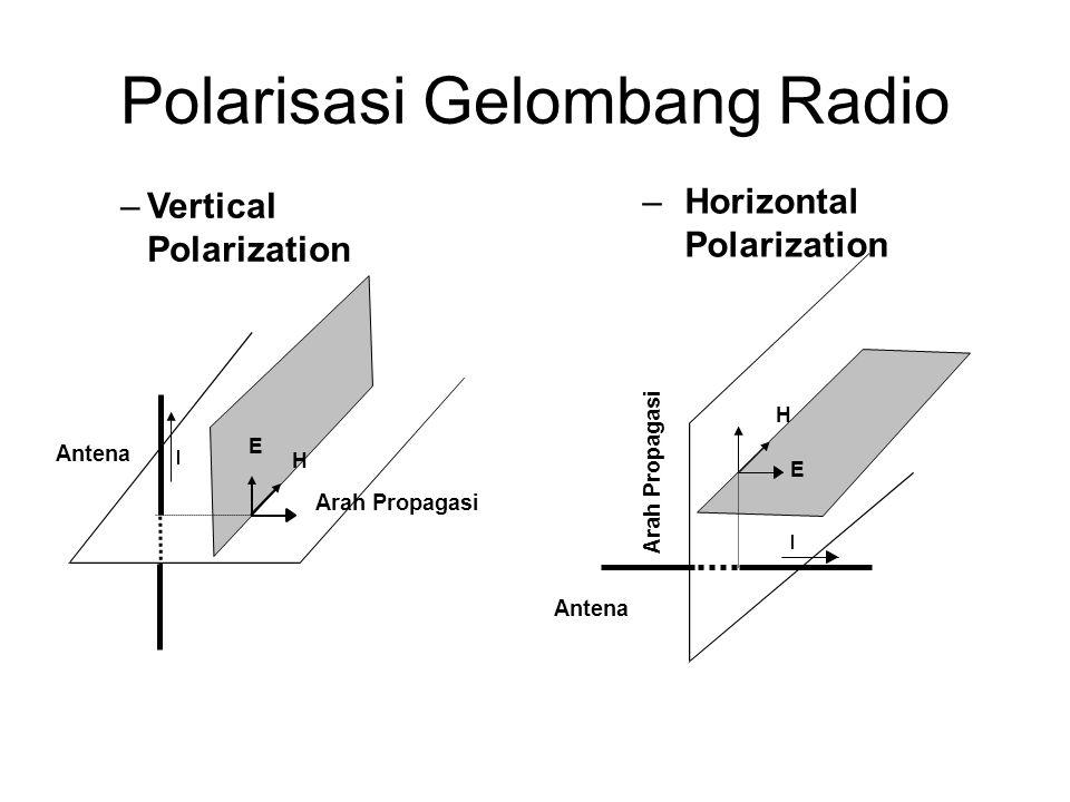 Polarisasi Gelombang Radio