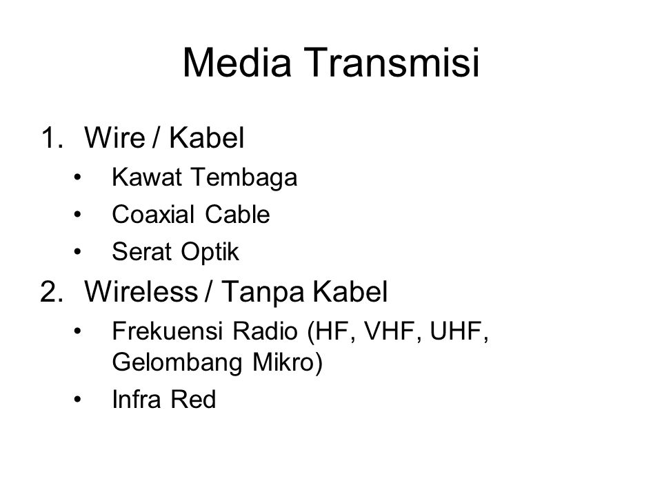 Media Transmisi Wire / Kabel Wireless / Tanpa Kabel Kawat Tembaga
