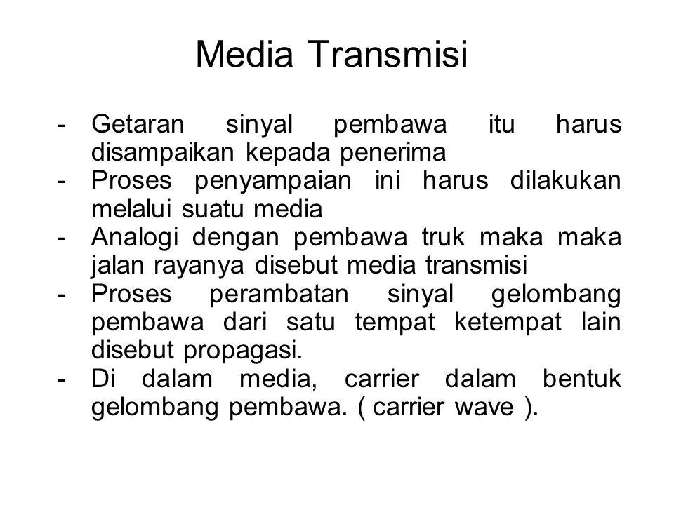 Media Transmisi Getaran sinyal pembawa itu harus disampaikan kepada penerima. Proses penyampaian ini harus dilakukan melalui suatu media.