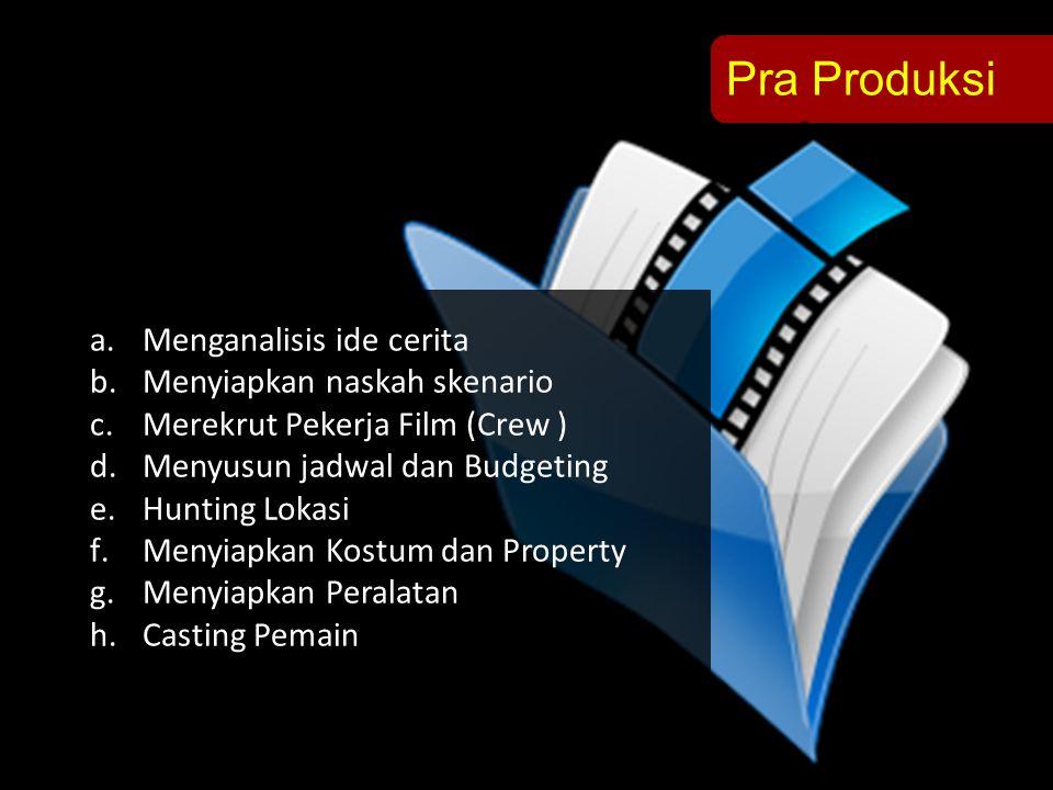 Pra Produksi Menganalisis ide cerita Menyiapkan naskah skenario
