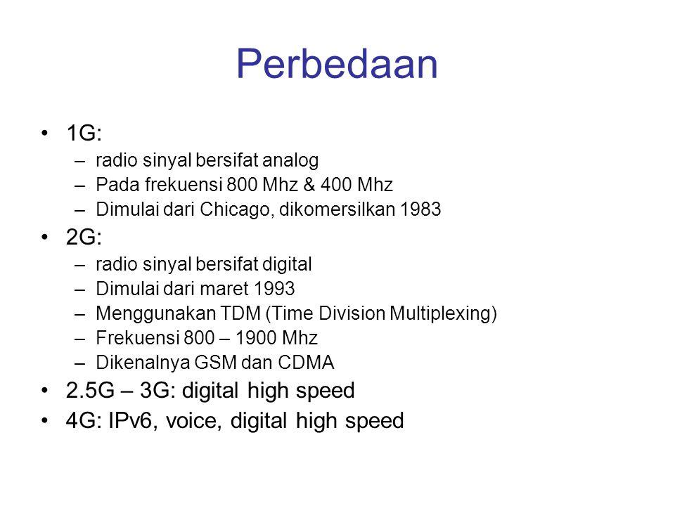 Perbedaan 1G: 2G: 2.5G – 3G: digital high speed
